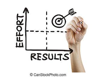 results-effort, 그래프, 그어진, 얼마 만큼, 손