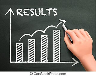 results graph graph drawn by hand