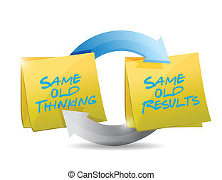 results., oud, denken, illustratie, zelfde
