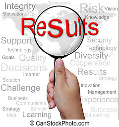 Results, word in Magnifying glass ,business background