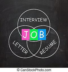 resume, blackboard, arbete, arbete samtalen, eller, visar