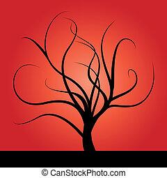 resumen, árbol