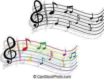 resumen, música, plano de fondo