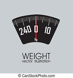 resumen, peso