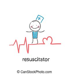 resuscitation is on the line showing the beating of the...