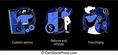 Retail ecommerce abstract concept vector illustrations. ...