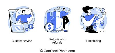 Retail ecommerce abstract concept vector illustrations. - ...