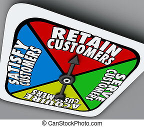 Retain Serve Satisfy Acquire Customers Game Board Spinner - ...