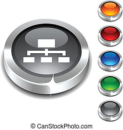 rete, 3d, button.
