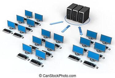 rete computer