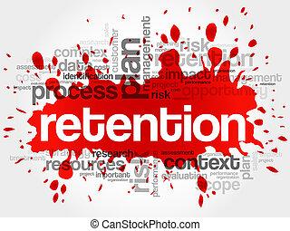 Retention word cloud