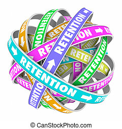 Retention Word Cycle Retain Customers Employees - Retention...