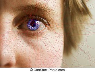 retina- scan