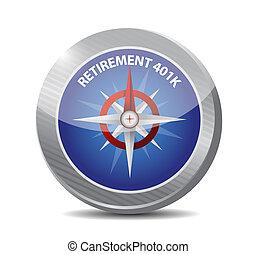retirement 401k compass sign concept