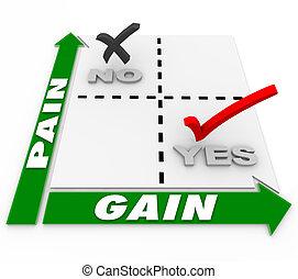 retour, matrice, sacrifice, résultats, vs, gain, douleur, investissement