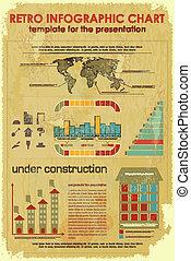 retro, 建设, infographic, 图表, 图标