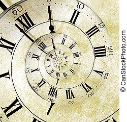 Retro Clock Face - An old vintage clock face