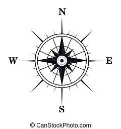 retro compass navigation