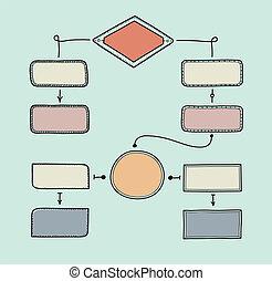 Retro flowchart illustration