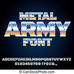 Retro Future Font - Retro Future Military Cyber Sci-Fi ...