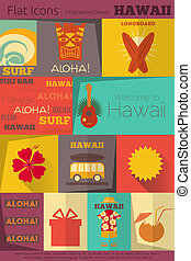 Retro Hawaii Labels collection - Hawaii Surf Retro Labels...