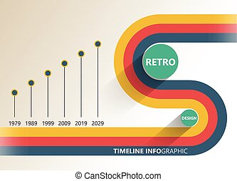 Retro infographic timeline report
