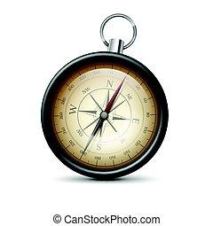Retro metal compass