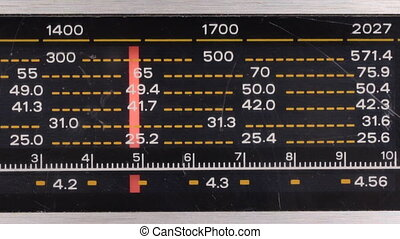 Retro technology. Scale for searching radio stations, close-up