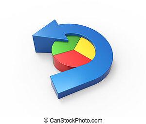 Return on Investment - Return on investment symbol, finance,...