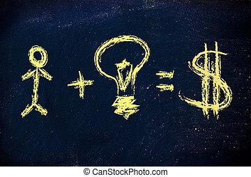 reussite, égale, idées, plus, revenus, capital humain