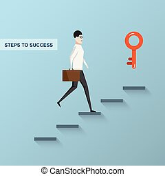 reussite, concept, étapes
