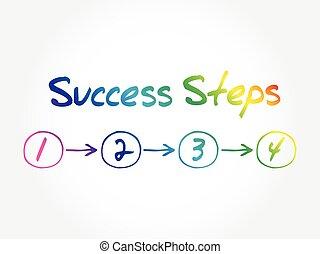 reussite, concept, business, étapes, 4