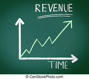 Revenue chalkboard - Business chalkboard with the words...