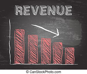 Revenue Down Blackboard
