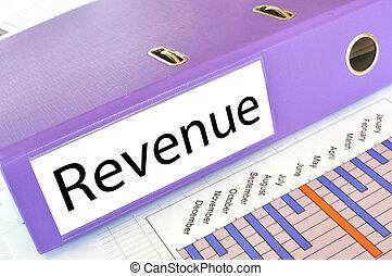 REVENUE folder on a market report