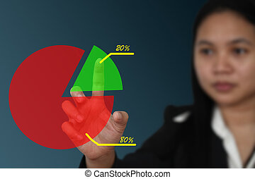 revenue from best customer with 80-20 rule - female hand...