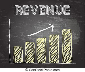 Revenue Up Blackboard - Increasing graph and revenue word on...