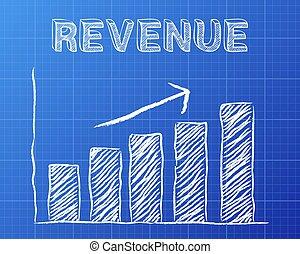 Revenue Up Blueprint