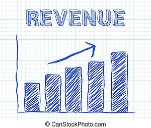 Revenue Up Graph Paper