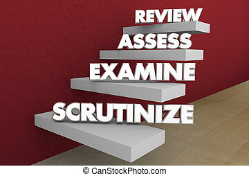 Review Assess Examine Scrutinize Steps Words 3d Illustration