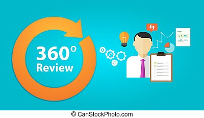review feedback evaluation performance employee human...