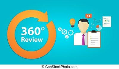 revisão, realimentação, avaliação, desempenho, empregado, human, recurso, avaliação