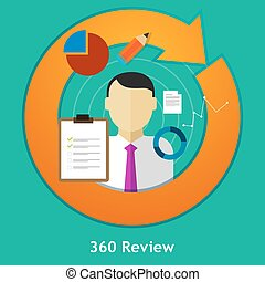 revisão, realimentação, avaliação, desempenho, empregado,...