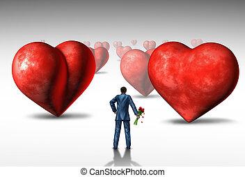 rewizja, miłość