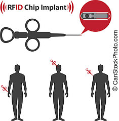 RFID - ?Implantable Radio Frequency Identification tag Icon...
