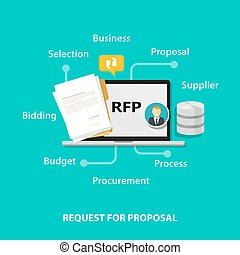 RFP request for proposal icon illustration vector bidding procurement process