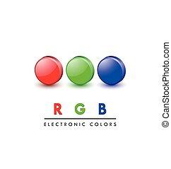 rgb, icônes