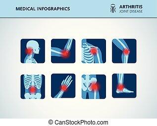 Rheumatism or rheumatic disorder medical set. Arthritis...