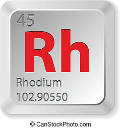 rhodium element
