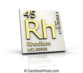 Rhodium form Periodic Table of Elements - 3d made